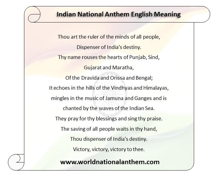 Origin of Word Dravida